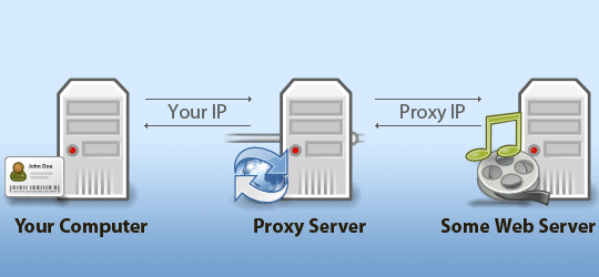 Best Paid Proxy Proxy – Purchasing a Paid Proxy