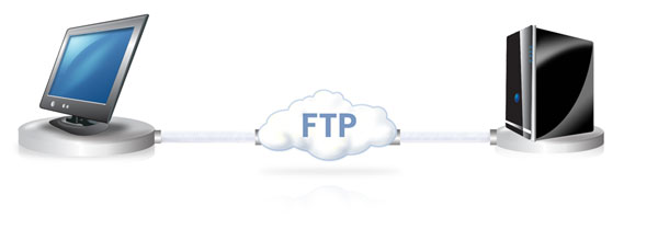 About FTP With Proxy